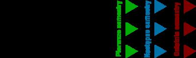 graf-oplaty3